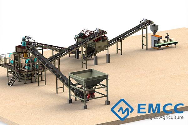 Planta de granulación de compresión Featured Image